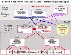 collectivité territoriale d'alsace,alsace,union européenne,m'pep